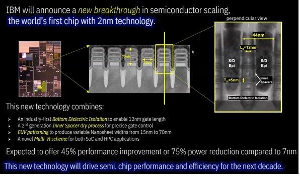 ساخت تراشه ۲ نانومتری انقلاب عصر جدید